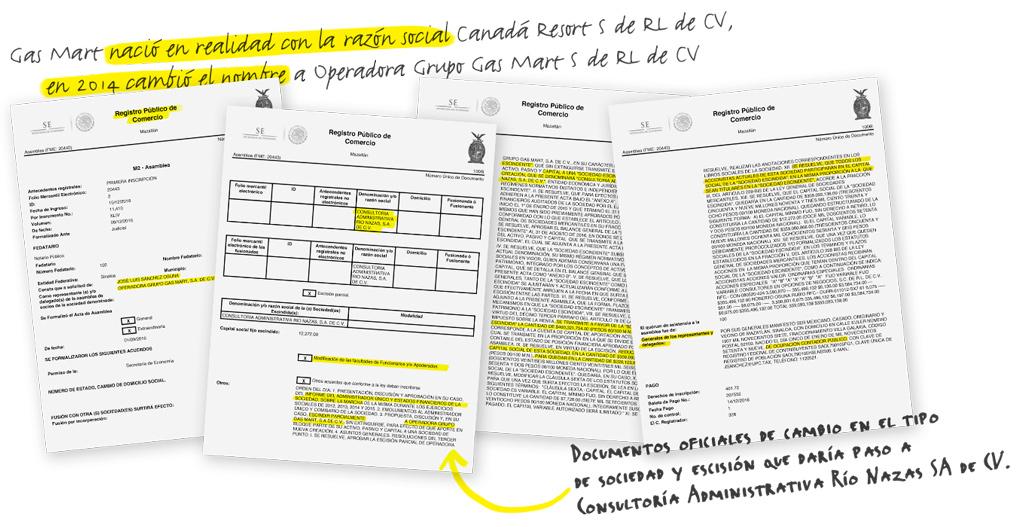 Documentos del Registro Público dónde se cambia de tipo de razón social y lo que antes era Gas Mart pasa a ser Consultoría Administrativa Río Nazas SA de CV